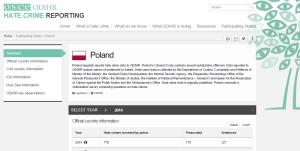 Poland OSCE ODIHR